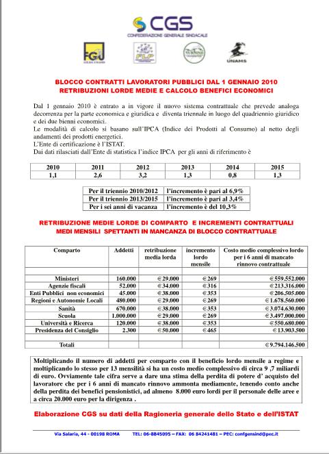 CSG_tabella_aumenti_contrattuali_1